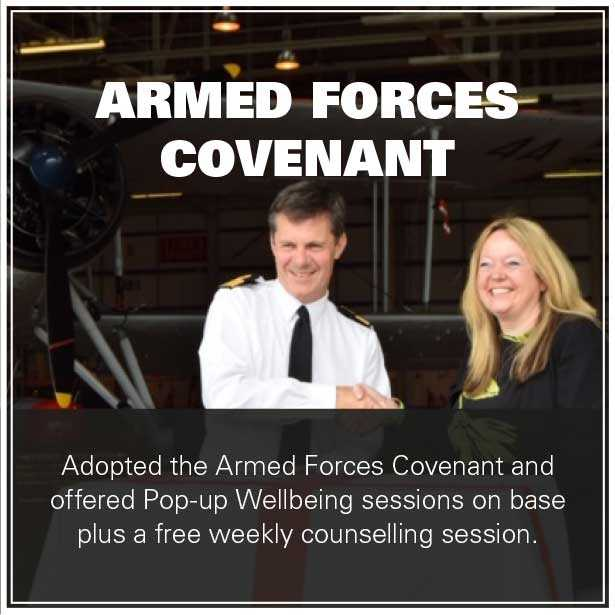 CSR armed forces
